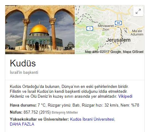 google-kudüs